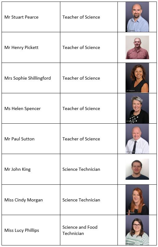 Science2 Staff Teaching Team