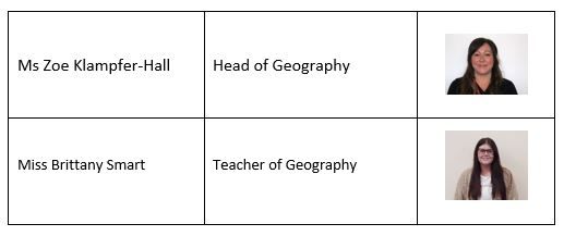Geography Staff Teaching Team Jan21