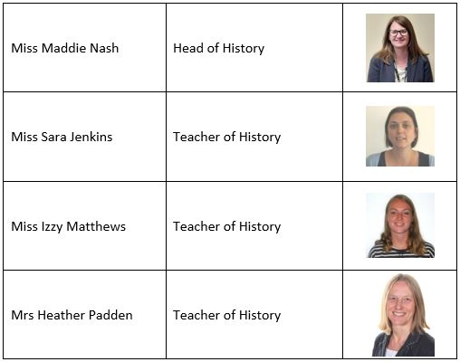 History & Politics Staff Teaching Team